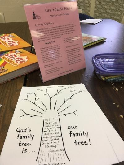 LIFE 2.0 Family Tree.jpg