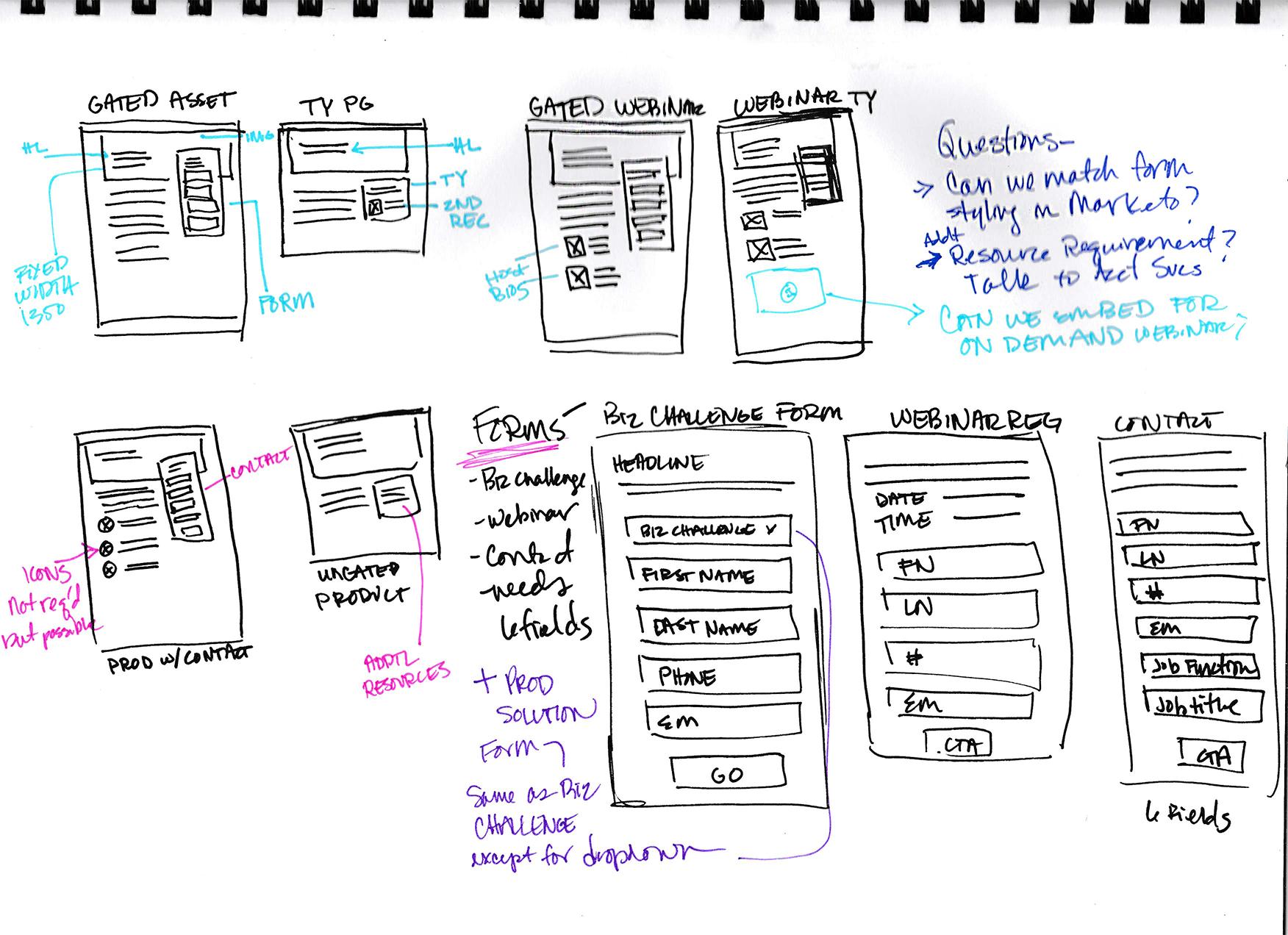 sketch_ftc-templates_LPs.jpg