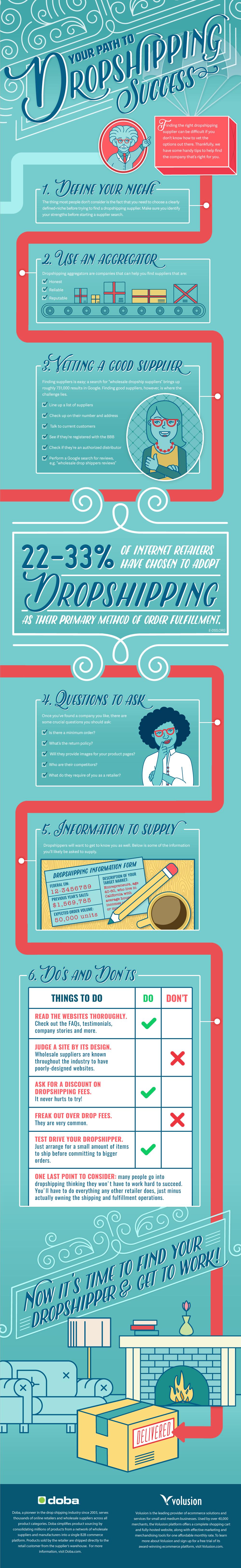 Droppshipping_Infographic_FINAL.jpg