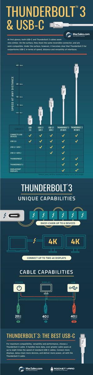 TB3-USBC_Infographic_finalFinal.jpg