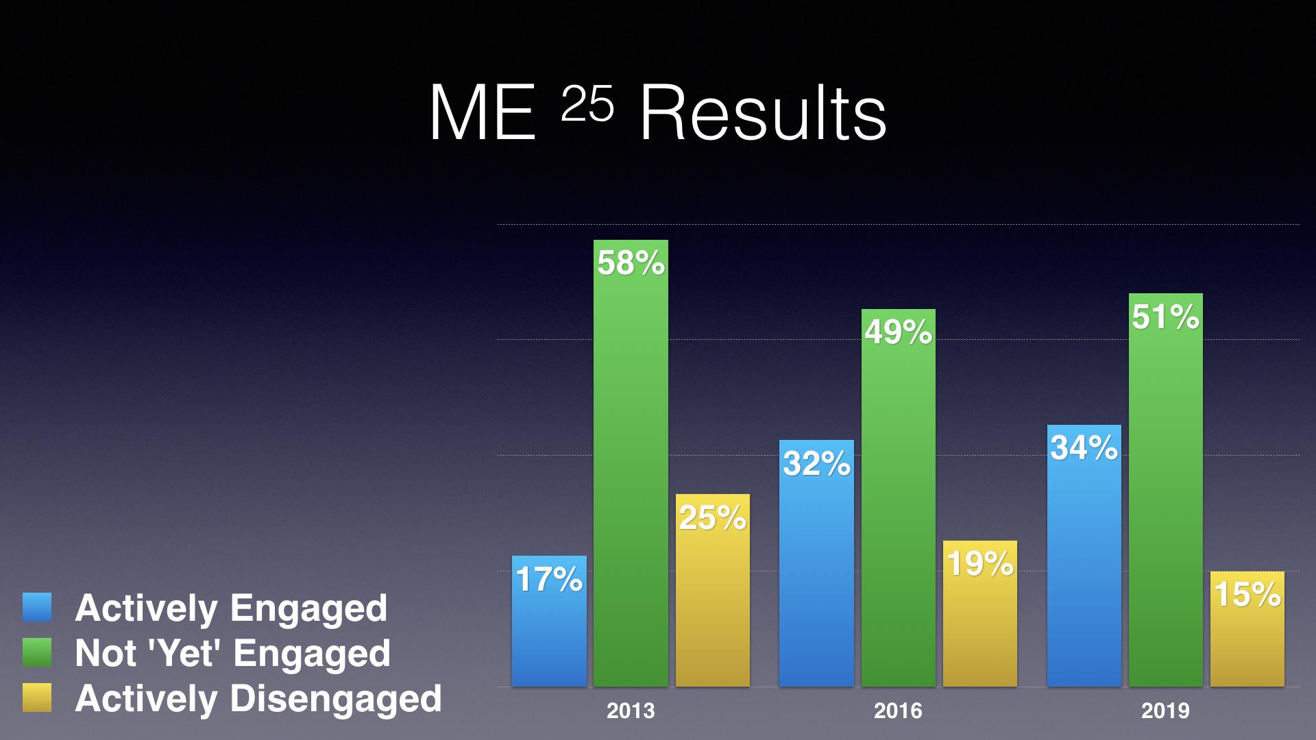 ME25-3year graph.001.jpeg