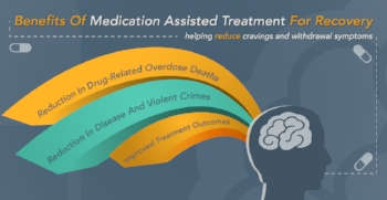 Benefits-Of-Medication-Assisted-Treatment-For-Recovery.jpg