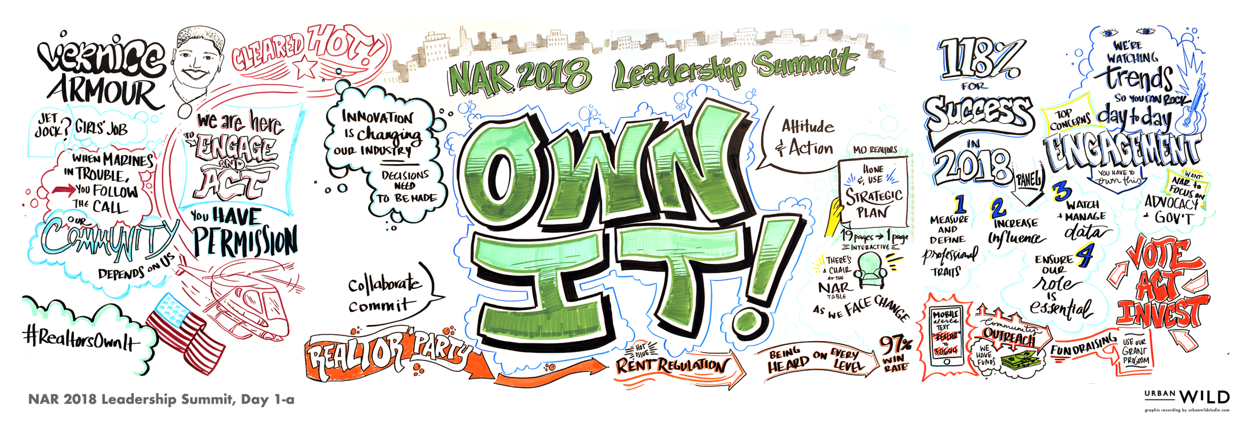 We turn every graphic recording project into shareable digital files for our clients.