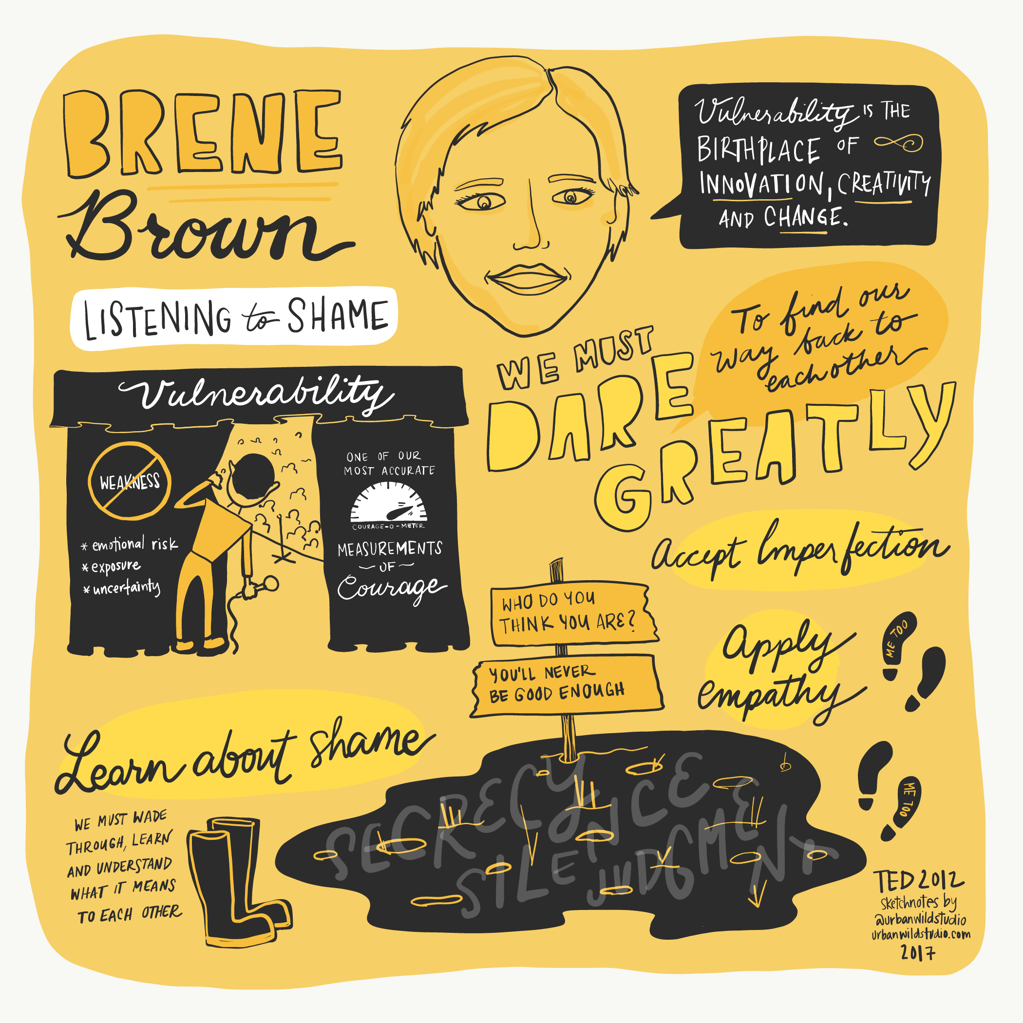 Brene Brown Daring Greatly Listening to Shame TED 2012 Sketchnotes Illustration Urban Wild Studio