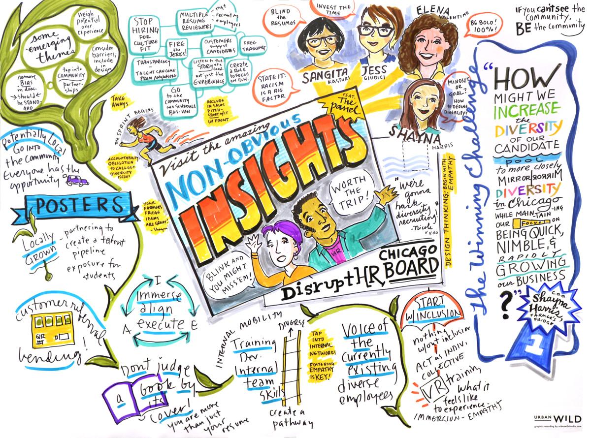 Graphic Recording of DisruptHR Chicago Design-Thinking Hackathon by Urban Wild Studio artist Jill Archer, November 2017