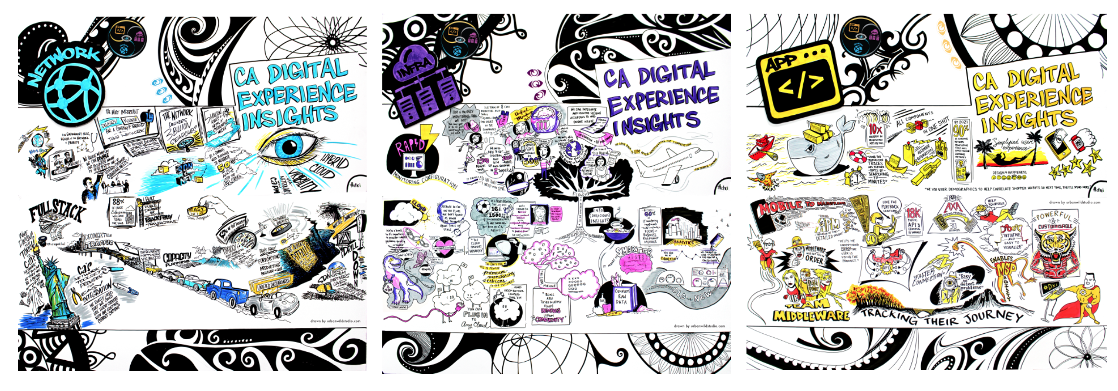 Graphic Recording Tower Flat Layout Expo CA Technologies Urban Wild Studio