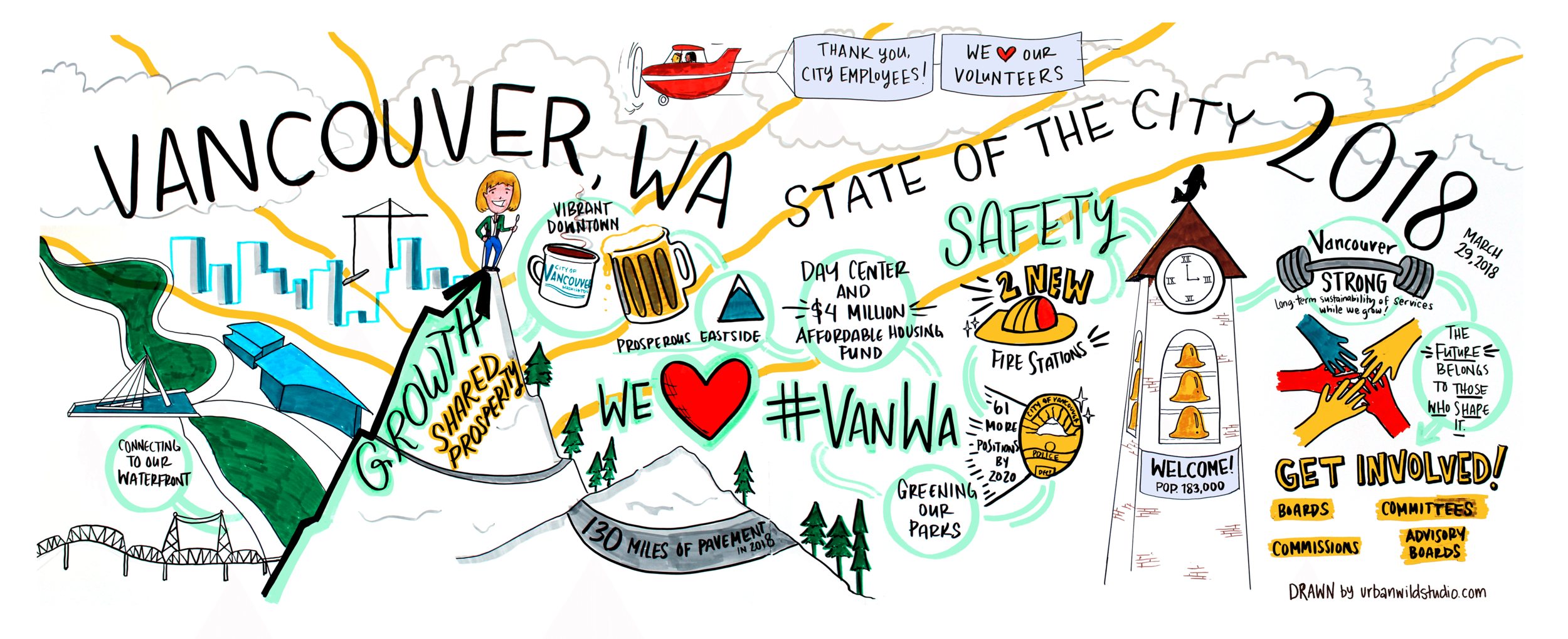 City of Vancouver WA State of the City 2018 Graphic Recording Urban Wild Studio.png