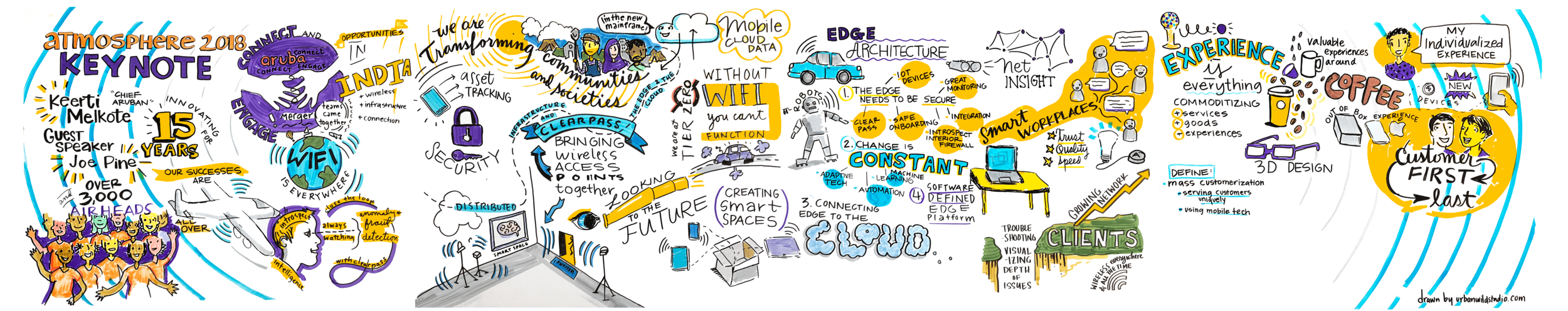 Copy of Aruba Atmosphere 2018 Keynote Graphic Recording Visual Notes
