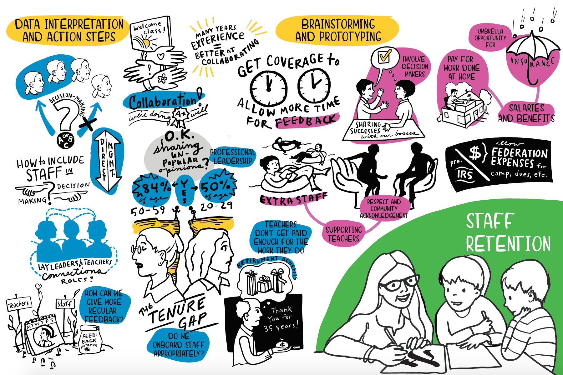 JUF Early Childhood Education Research Outcomes Illustration 4