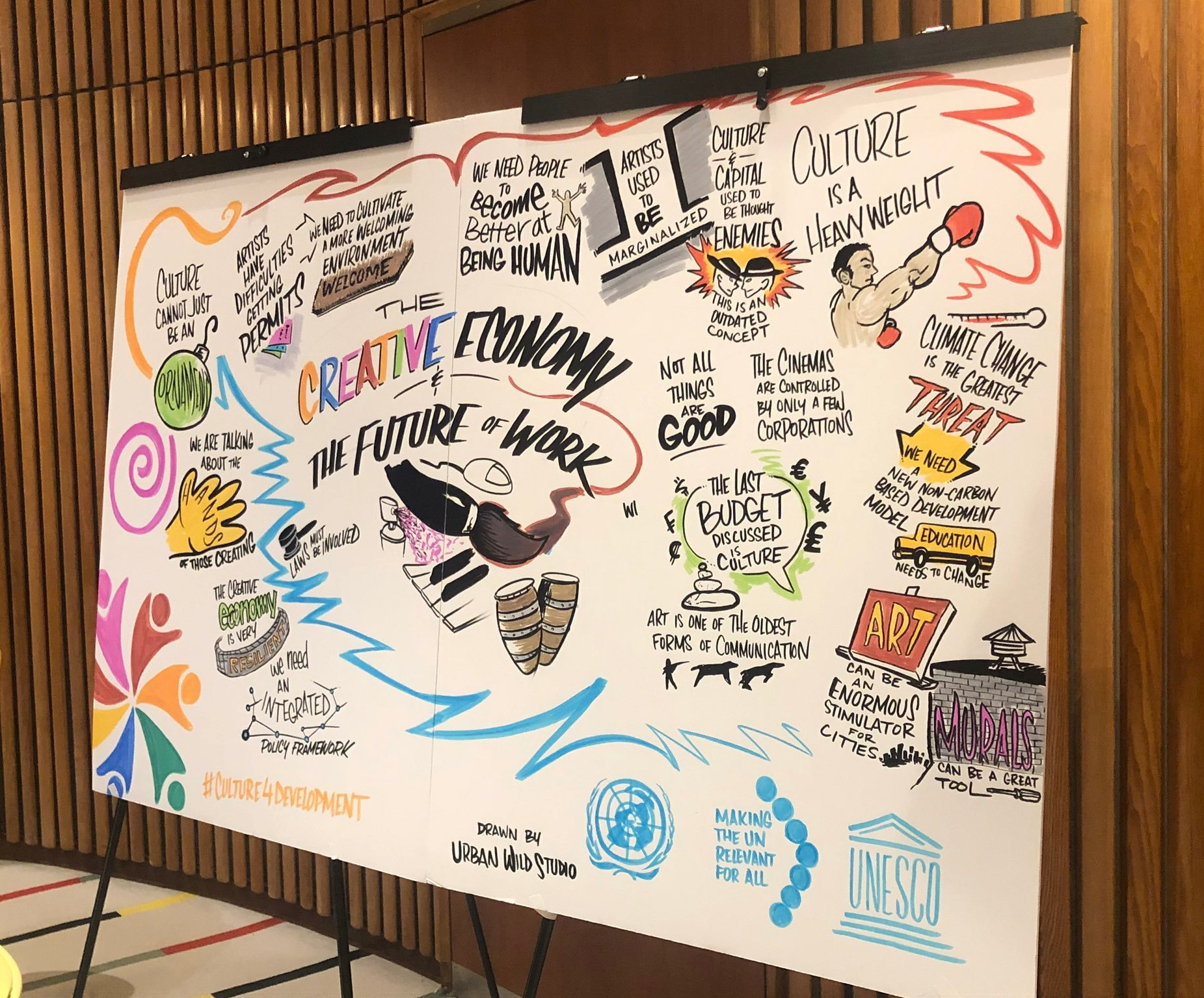 Drew universal perspectives on culture and innovation at a multi-nation UN panel -