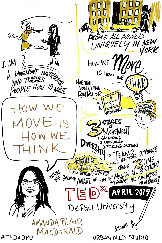 TEDxDPU_AmandaMacDonald_HowWeThinkIsHowWeMove.png