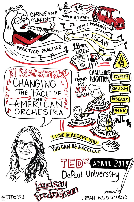 TEDxDPU_LindsayFredrickson_ElSistemaChangingTheFaceOfTheAmericanOrchestra.png