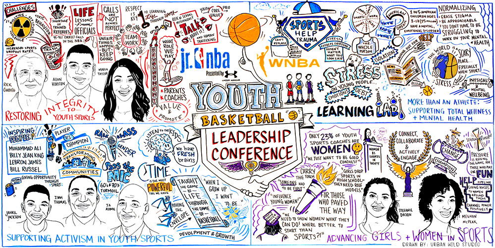 JNBA Youth basketball Leadership Conference Graphic Recording.png