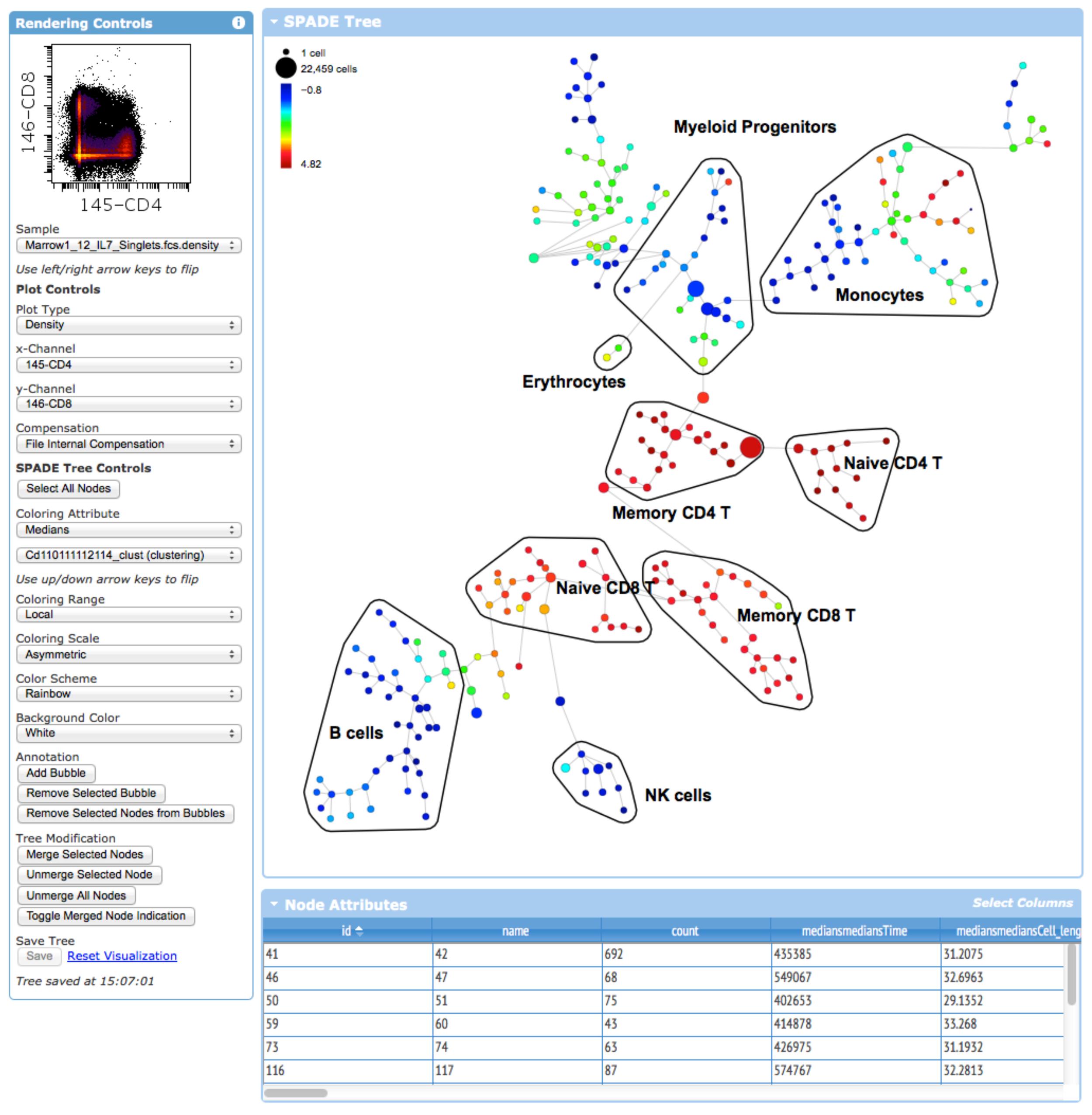 HTML5 SPADE analysis tool in Cytobank