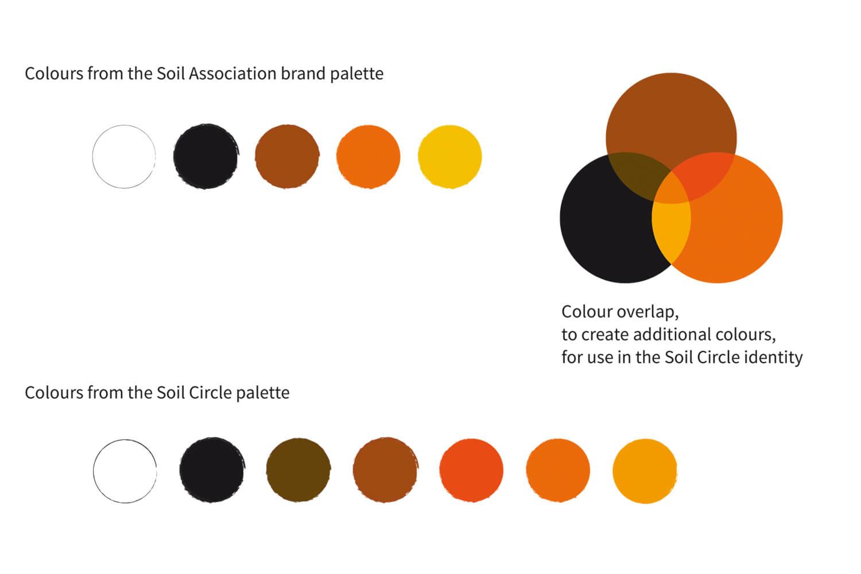 Soil Circle - Brand Colour Palette 02
