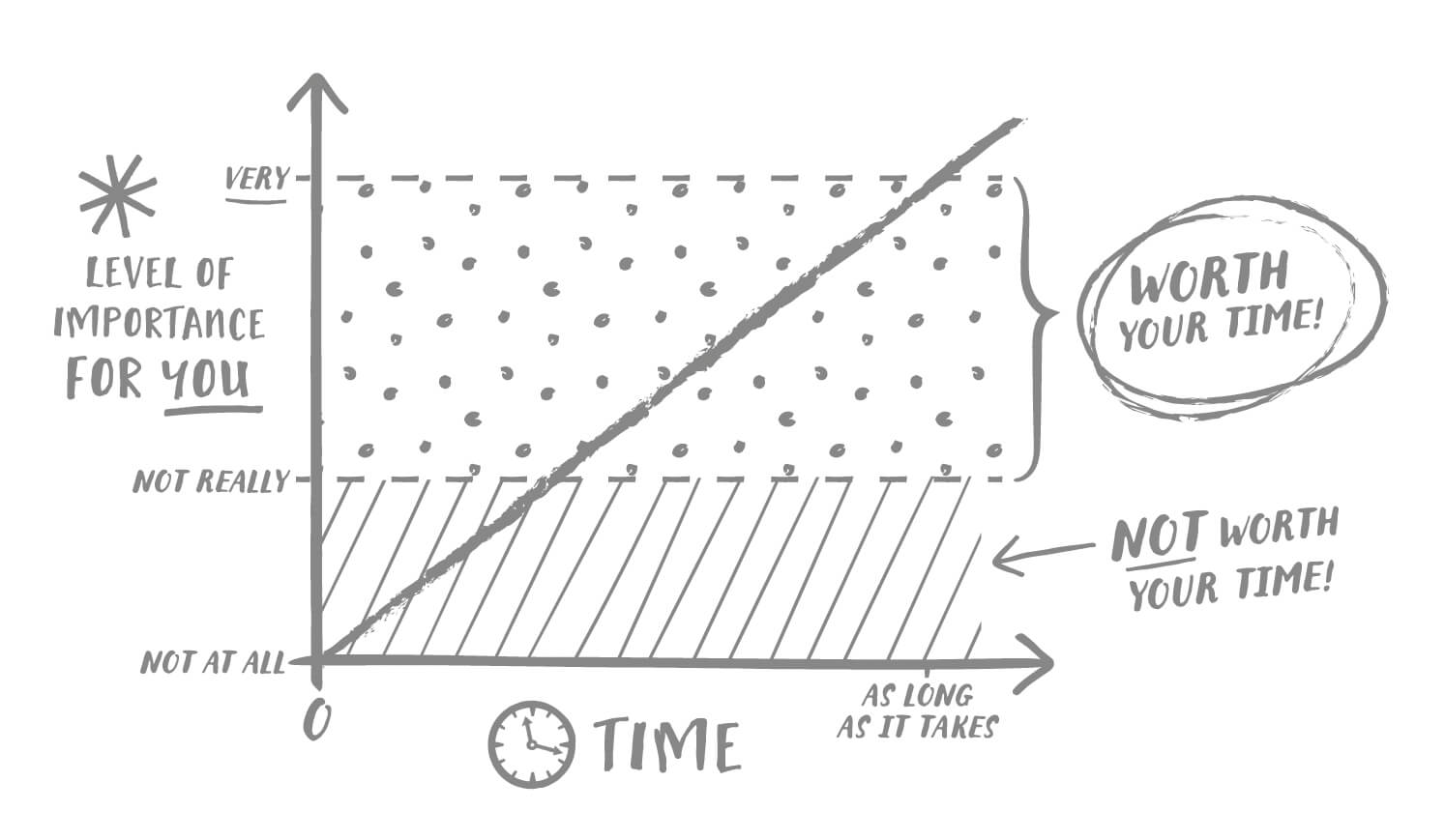 TMcmyk_Ch1_Graph.jpg