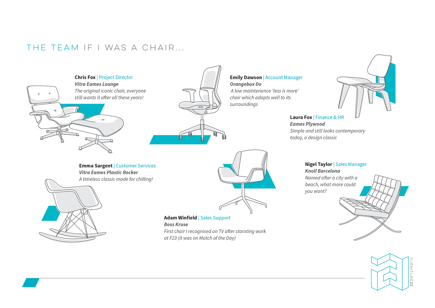 Each team member is represented by their favourite chair, for use in proposal documents.
