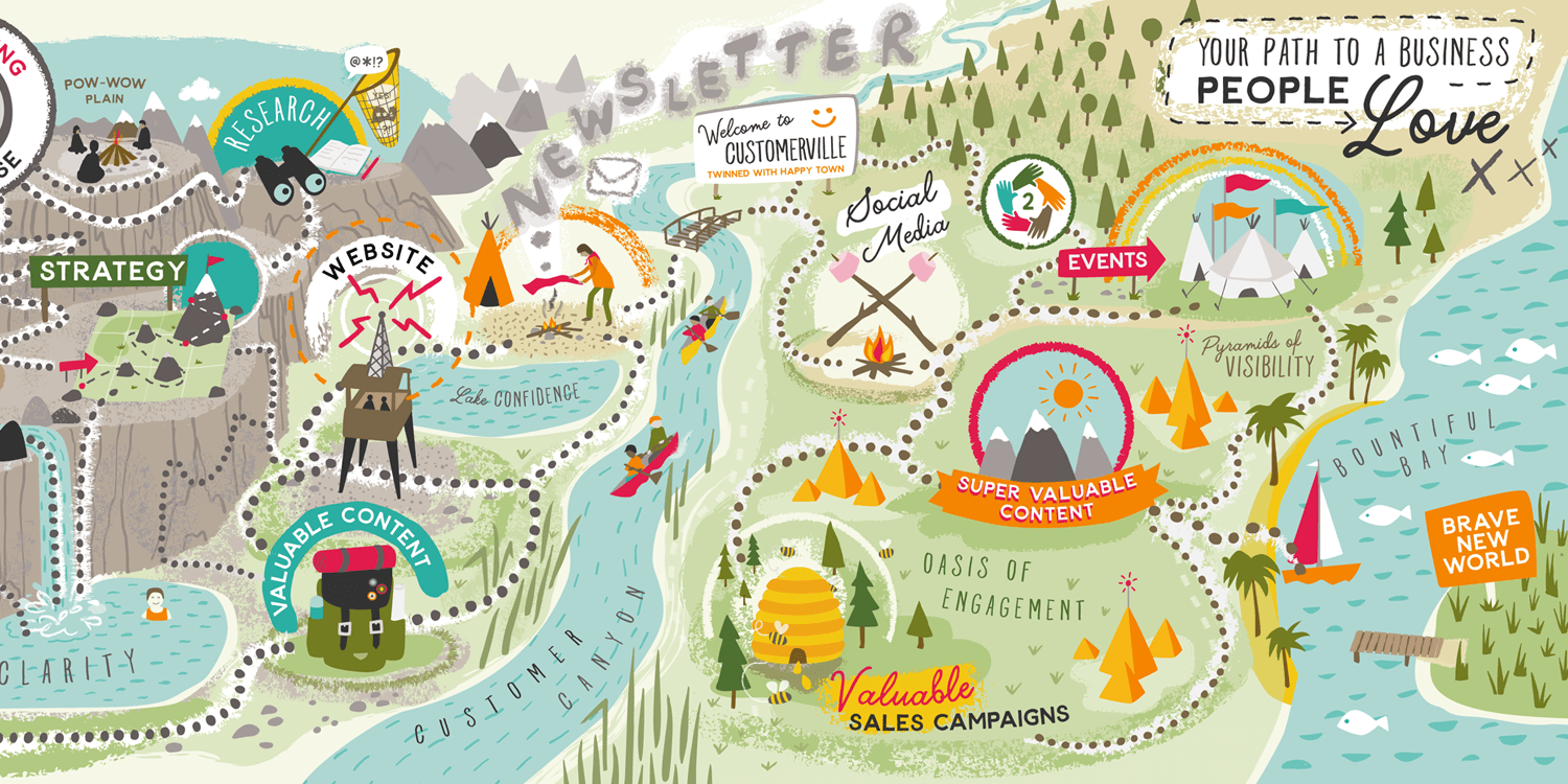 VALUABLE CONTENT | Illustrative map of the 'Content Marketing Journey'