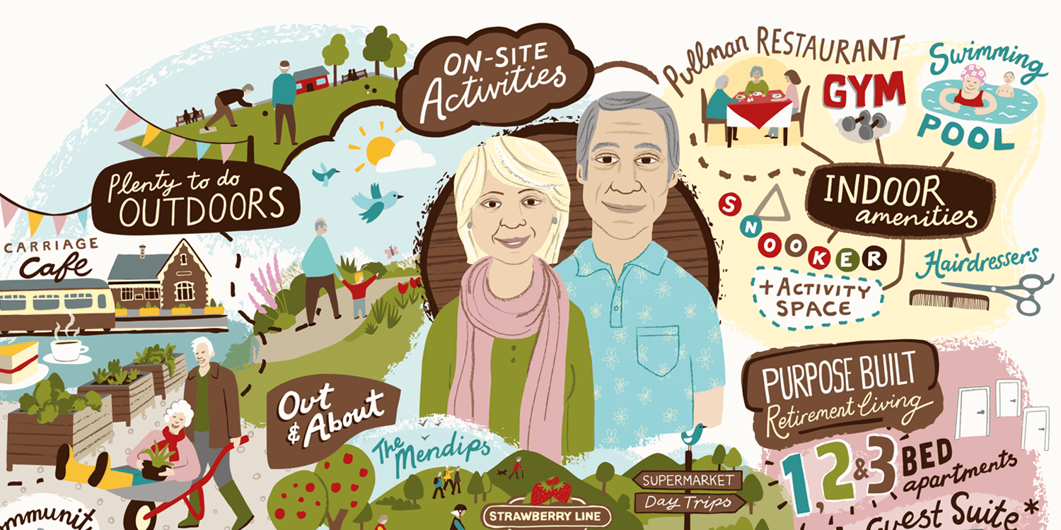 ST MONICA TRUST | Press Campaign Illustration to promote the Trust's rural retirement village located at Sandford Station, North Somerset