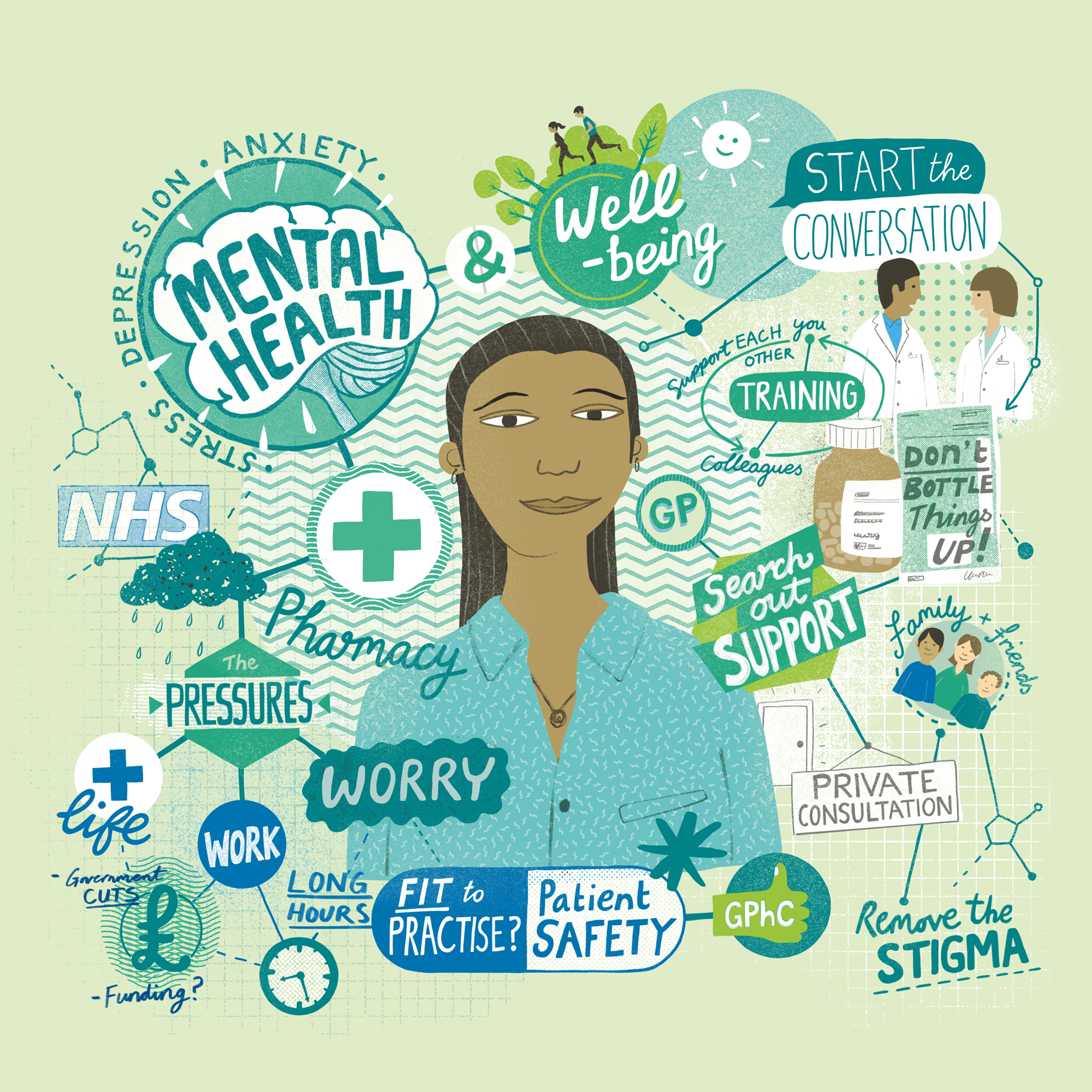 TODAY'S PHARMACIST | Magazine cover, Mental Health issue