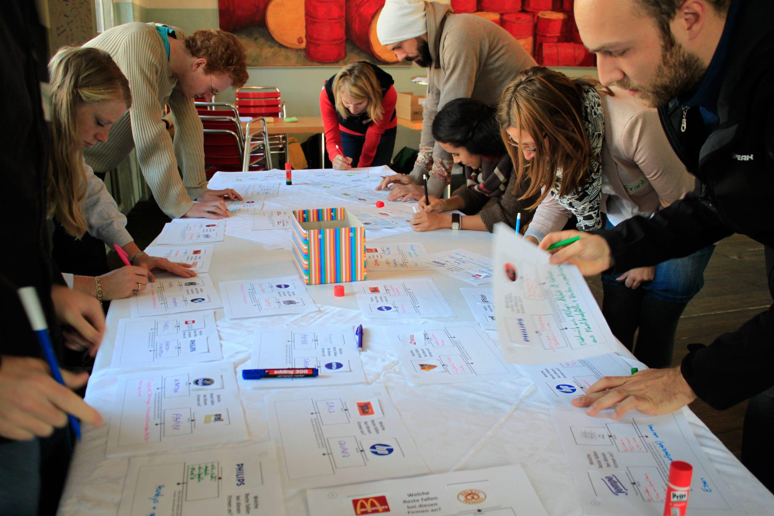 Kreativitätsworkshop, Fachstelle für Nachhaltigkeit der Universität Basel, Oktober 2014