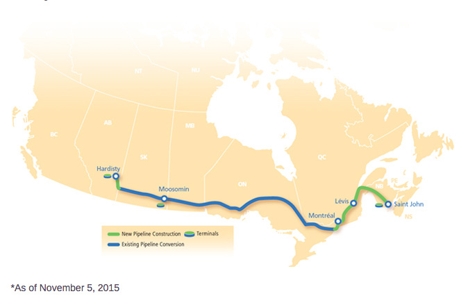 Proposed route of TransCanada's Energy East Pipeline as of November, 2015. Note: The route as not yet been finalized.