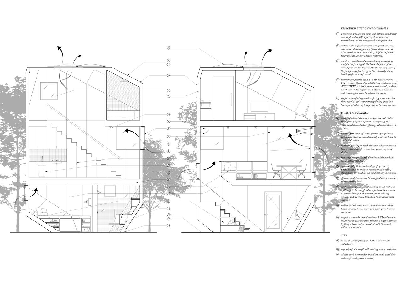 steven-christensen_heptagon-house_sections_1280.png