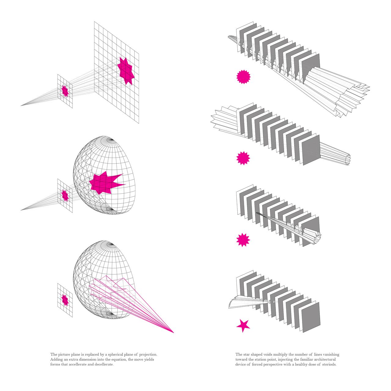 steven-christensen_spatial-ops_the-beta-movement_diagram_1_1280.png