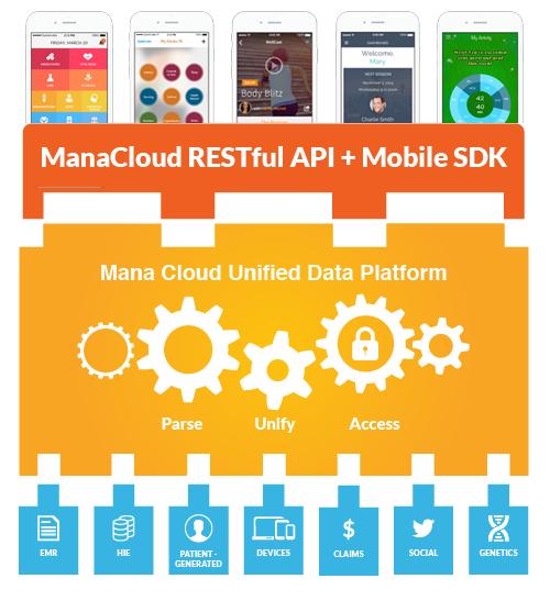 Mana Cloud OysterLabs - Mobile Health