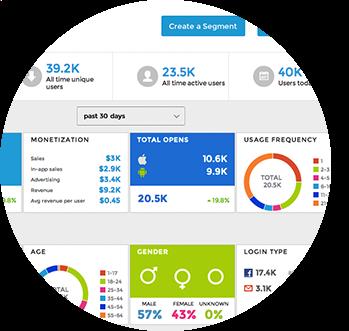 Custom Dashboard  Align AQUA to your KPI and insight needs