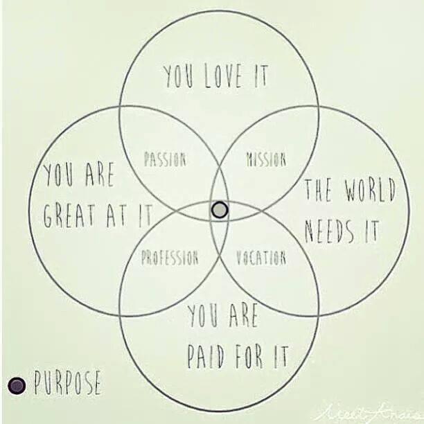 Purpose...jpg