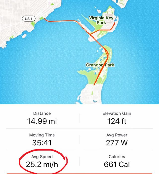 25 mph / 40 kmph new high. Click the link in bio for more info. It was a good morning. Next time I post a high average speed it'll be 30mph... one day 😎 #peloton #miamicycling #ciclismo #cyclingmemes