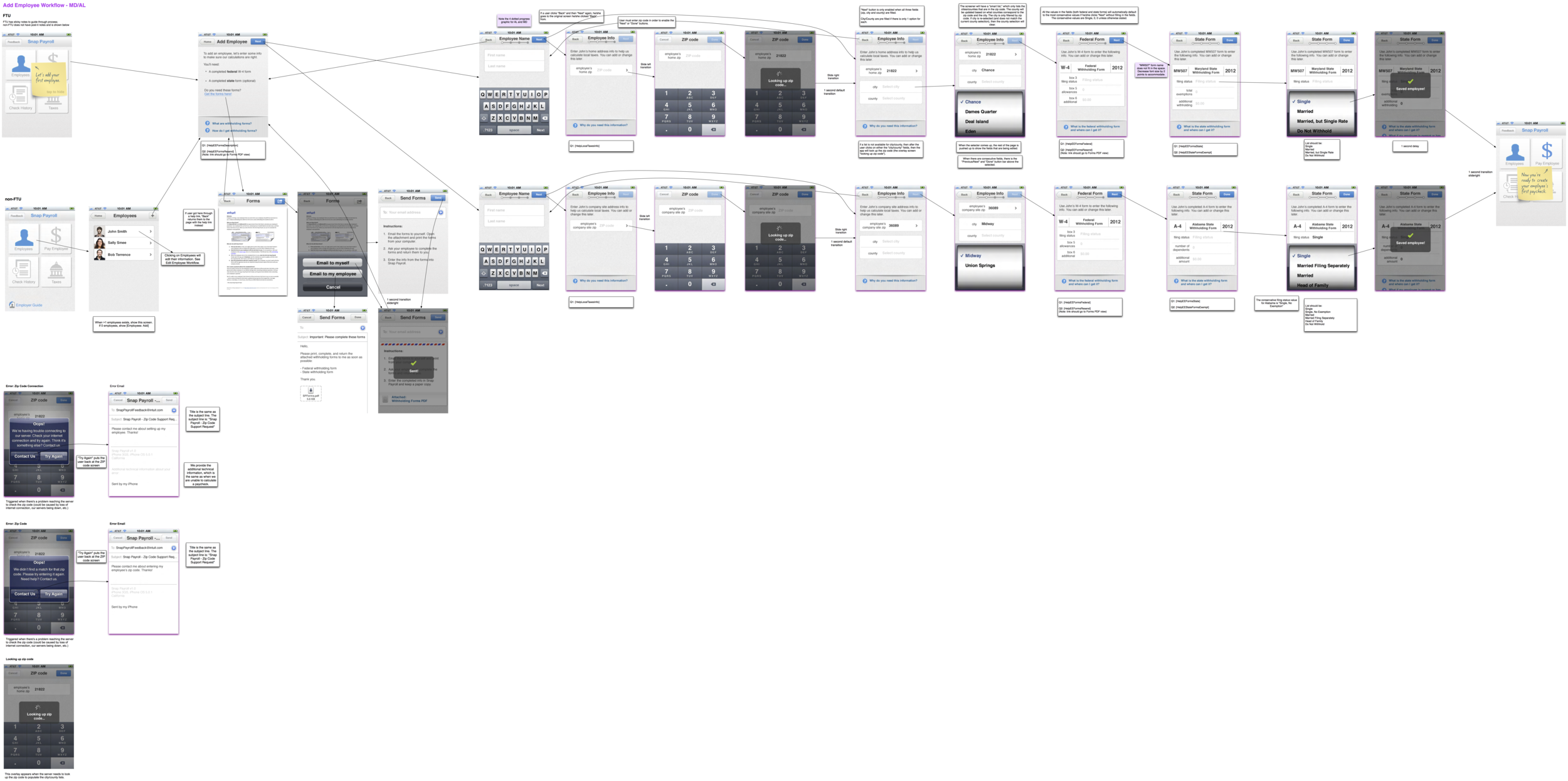 Workflow with screens for design reviews