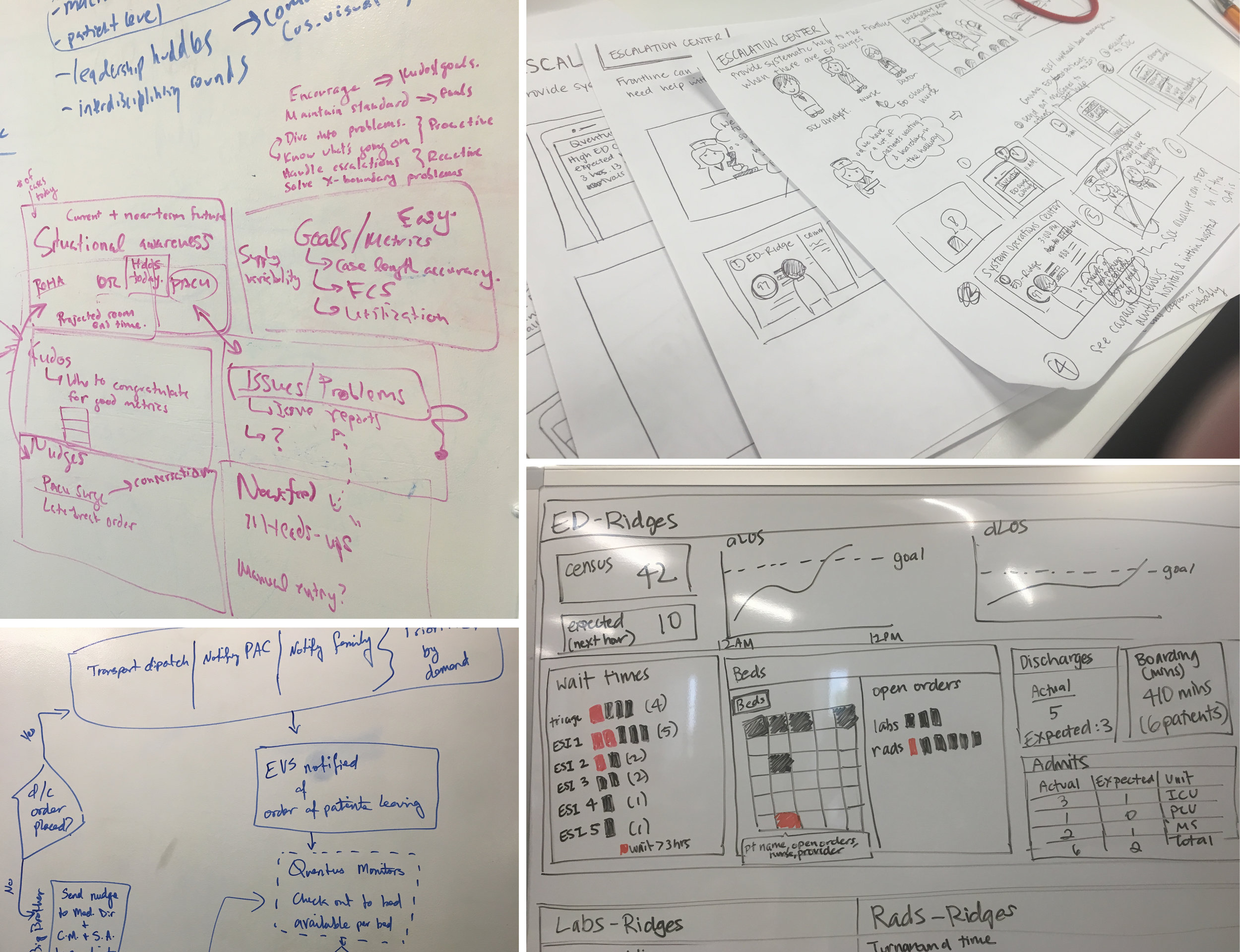 MCC Design Iterations.jpg