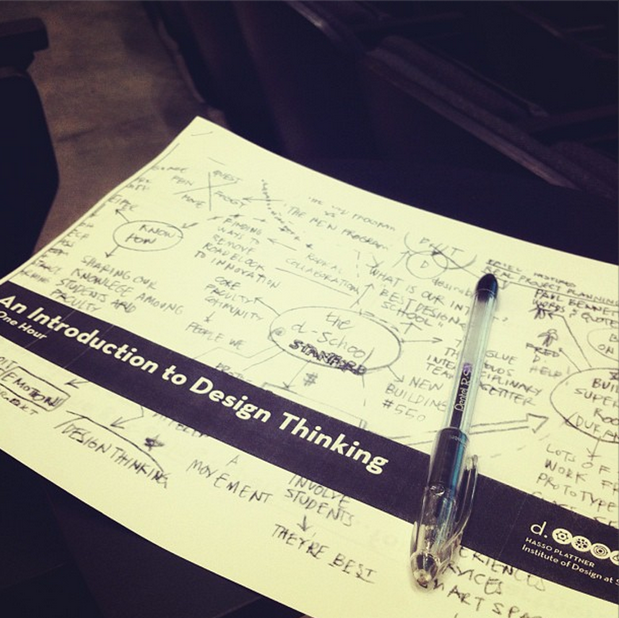My Introduction to Design Thinking at Stanford