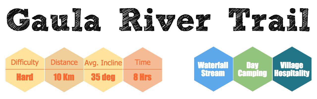 Gola River Trail Copy.png