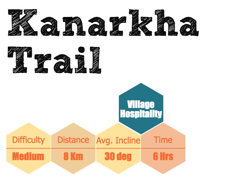 Kanarkha Trail