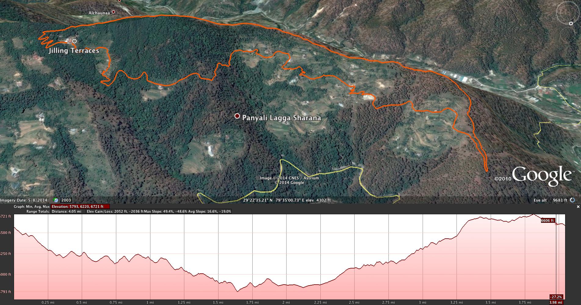 Panyali Trail Map.png