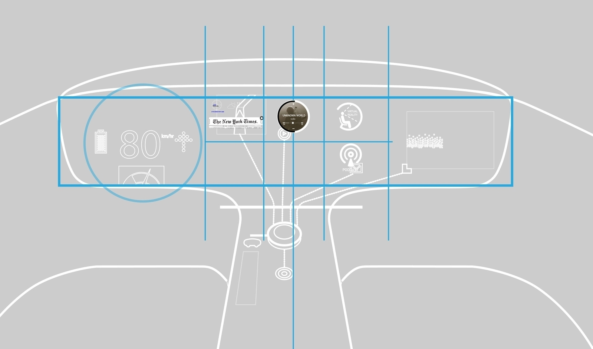 Initial wireframe  - skeleton created to arrange elements at the dashboard
