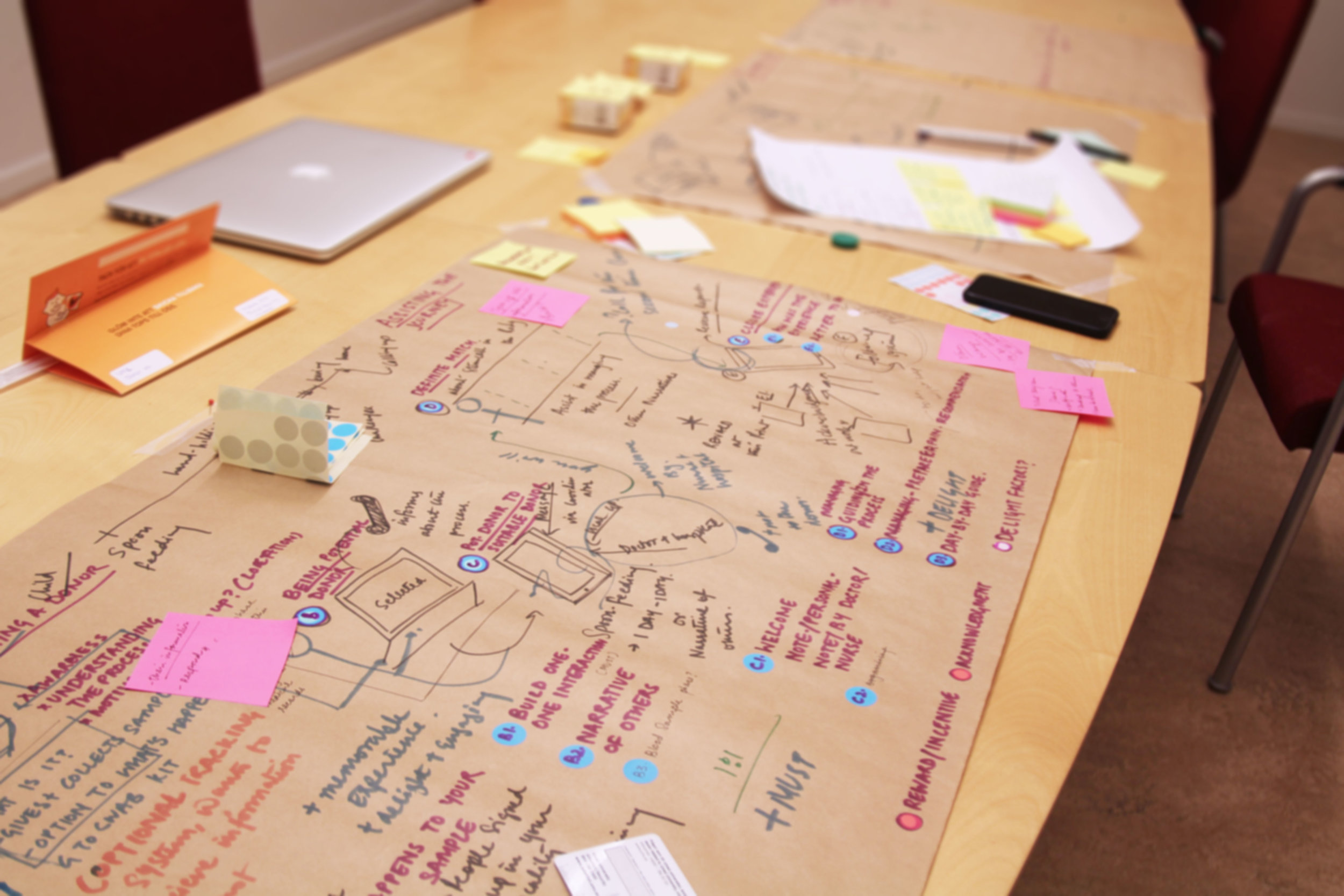 Idea generation - mapping ways to assist the donor at various stages of the donation