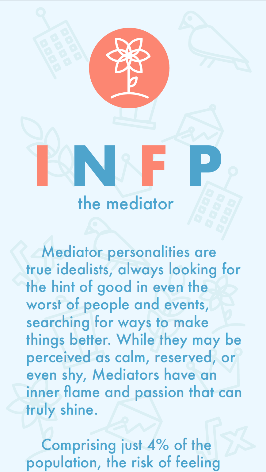 RESULTS AND PROFILE PAGE  // Here, the user can see their MBTI personality type. I have given each personality type a symbol that best reflects it's personality. The colors for each letter represents the two different types of personalities.