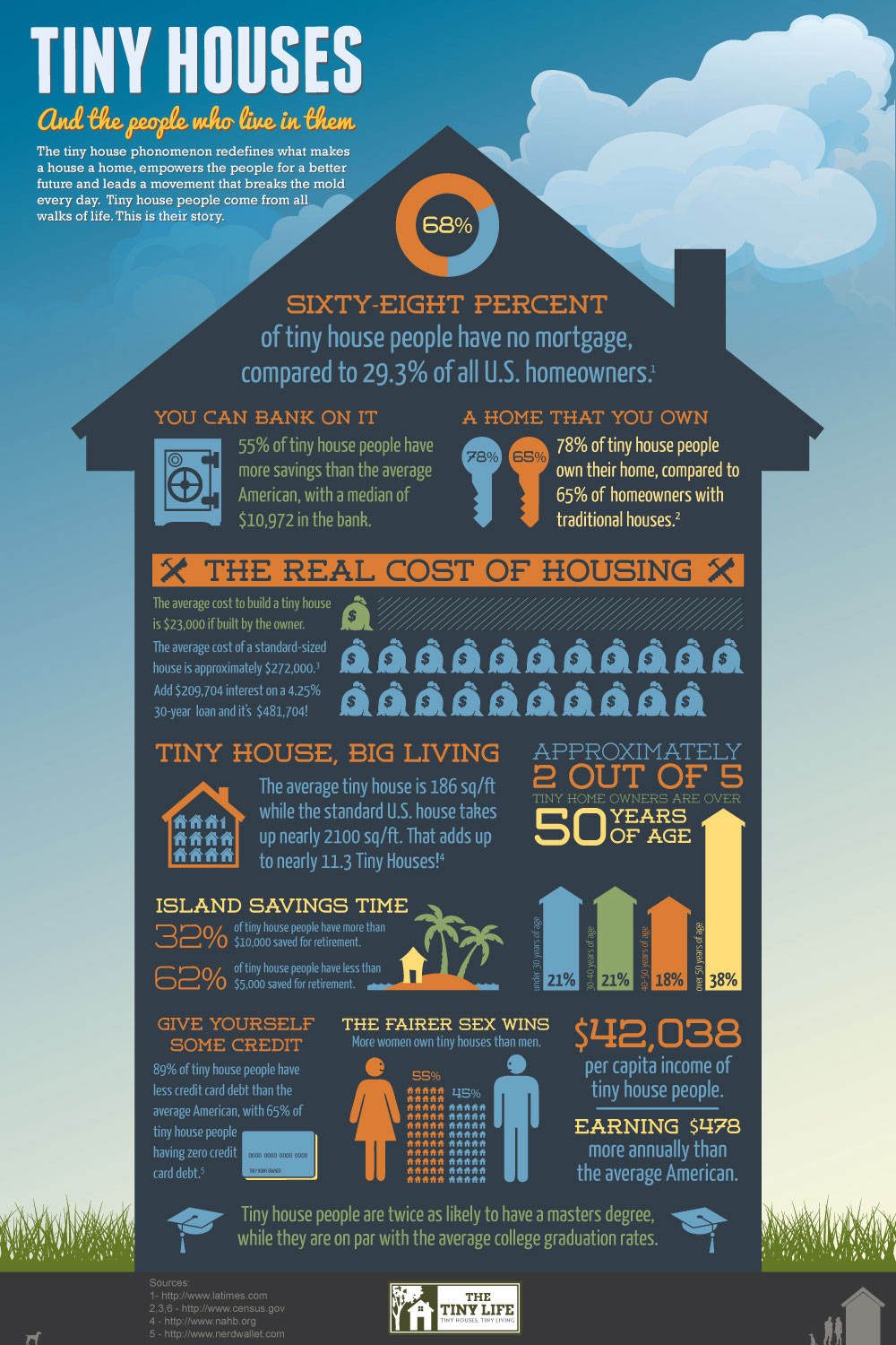 tiny cabin-house infographic.jpg
