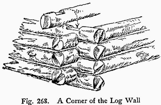 log cabin notches.jpg