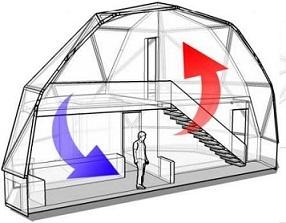 geodesic dome airflows.JPG