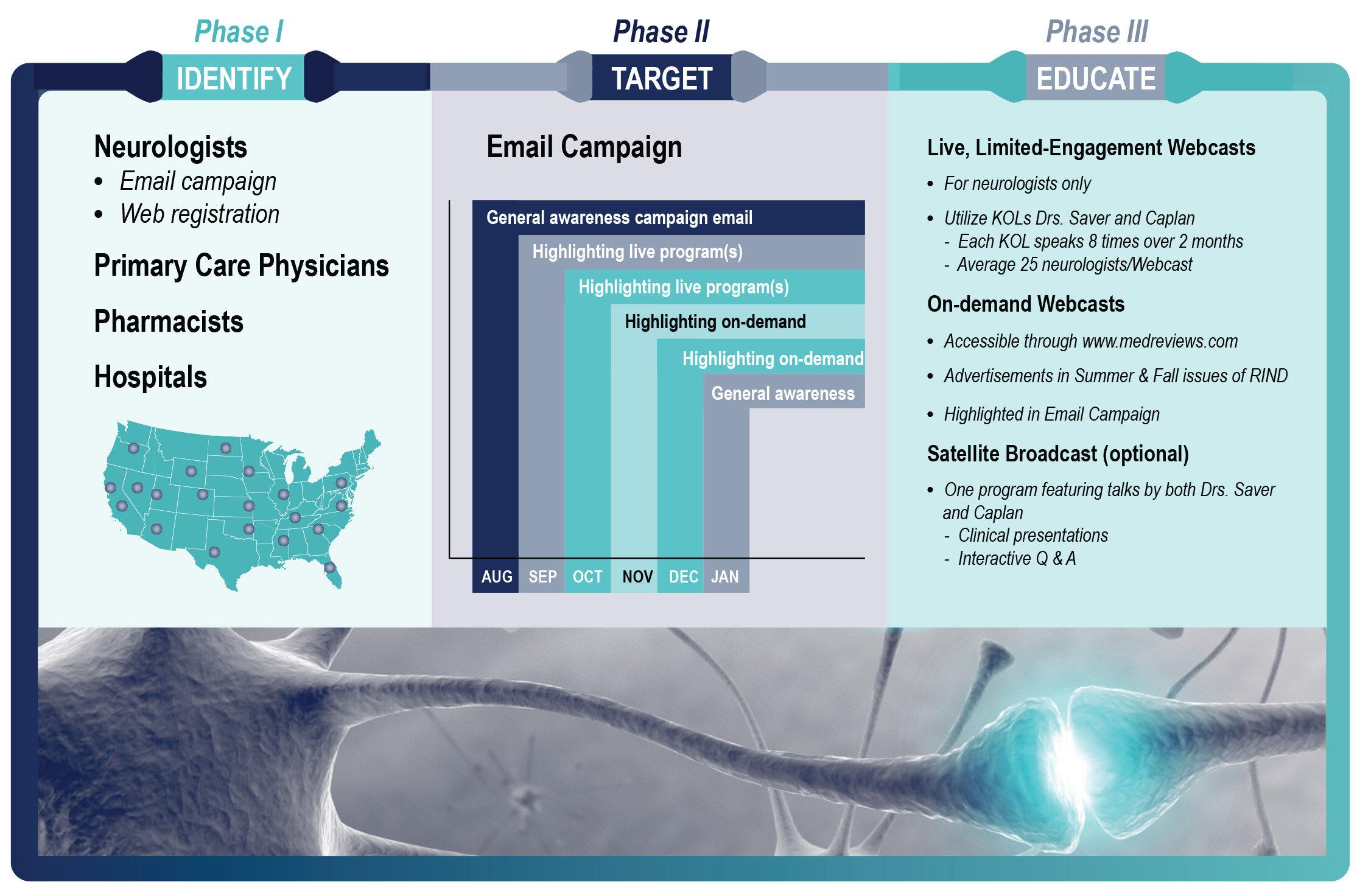 Neurology Campaign.jpg