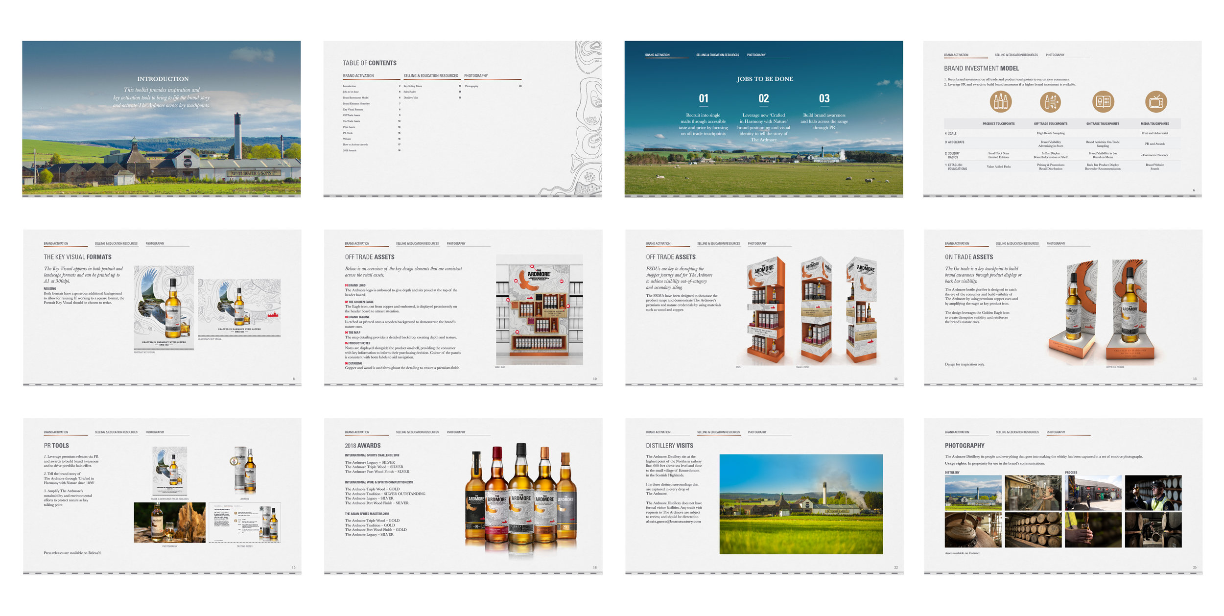 ARDMORE_Toolkit Pages.jpg