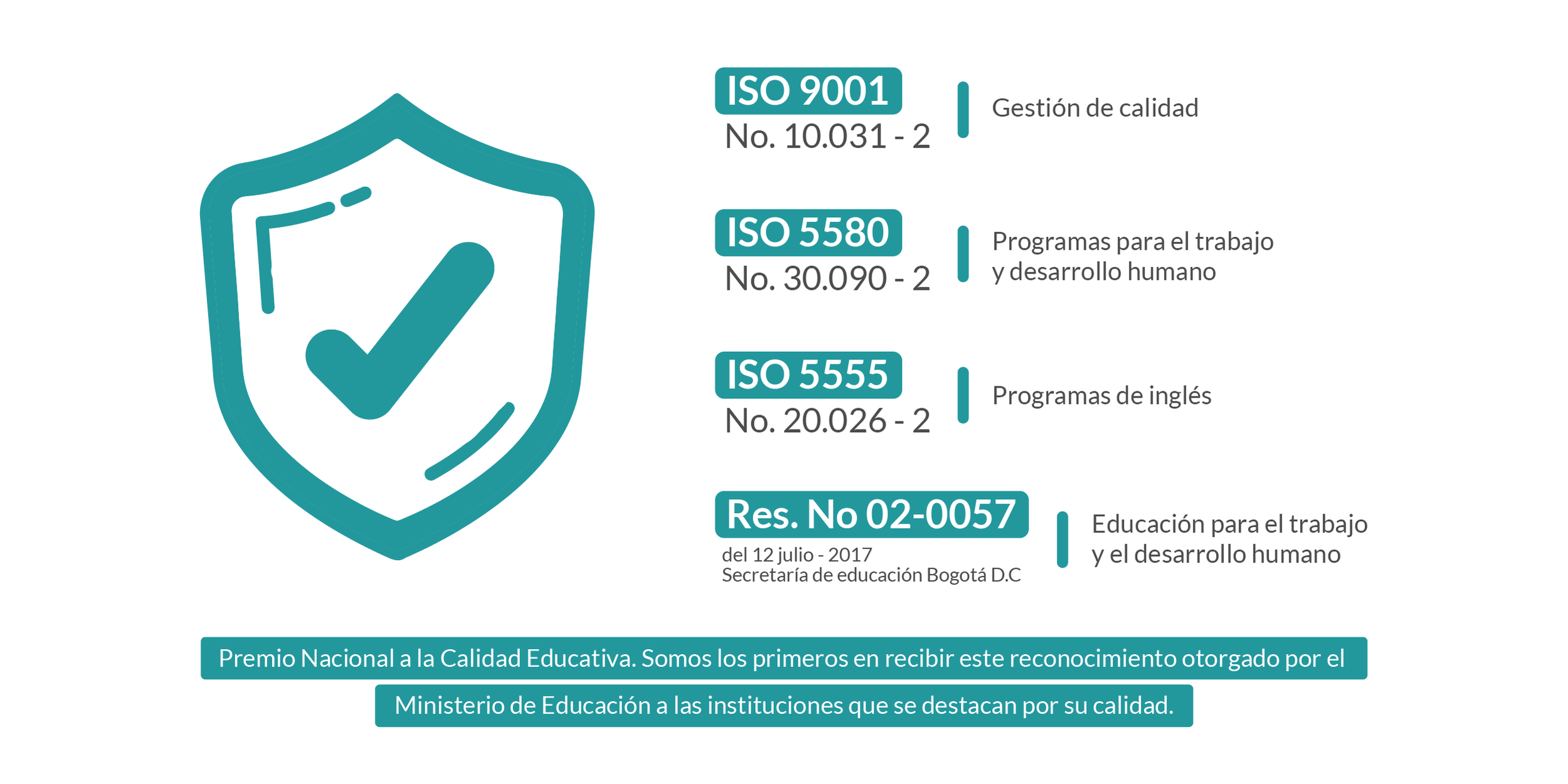 iso´s.png