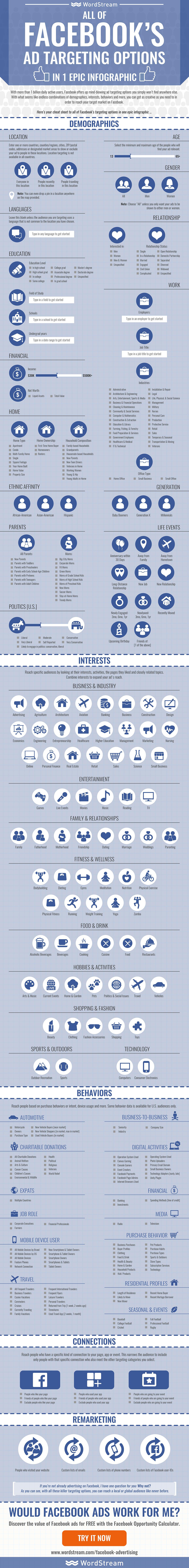 facebook-ad-targeting-options-infographic-wordstream-large.jpg