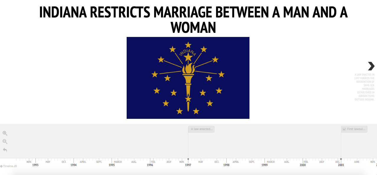 A Timeline of Indiana's Same-Sex Marriage Laws - I routinely updated this timeline to show how the laws were changing.
