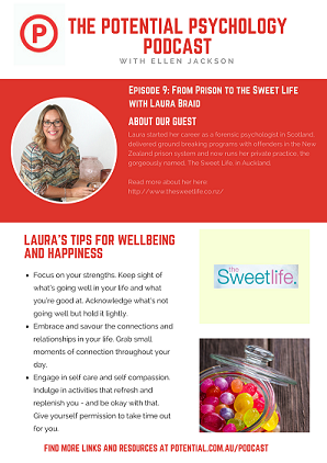 Ep9_Laura Braid Profile Sheet.png